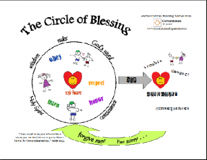 Circle of Blessing printable